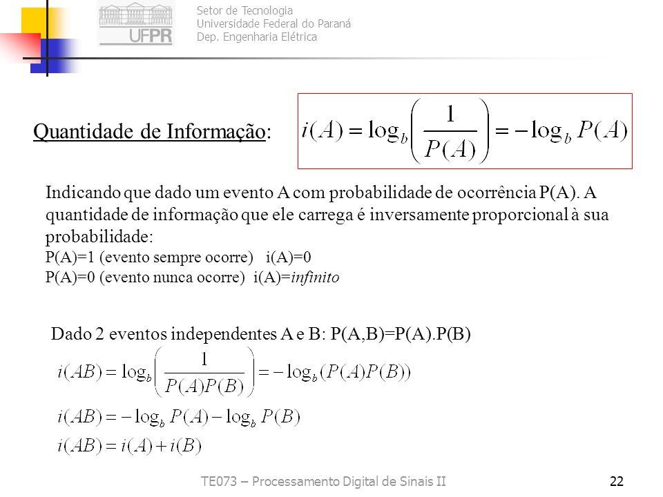 Setor de Tecnologia Universidade Federal do Paraná Dep. Engenharia Elétrica TE073 – Processamento Digital de Sinais II22 Quantidade de Informação: Ind