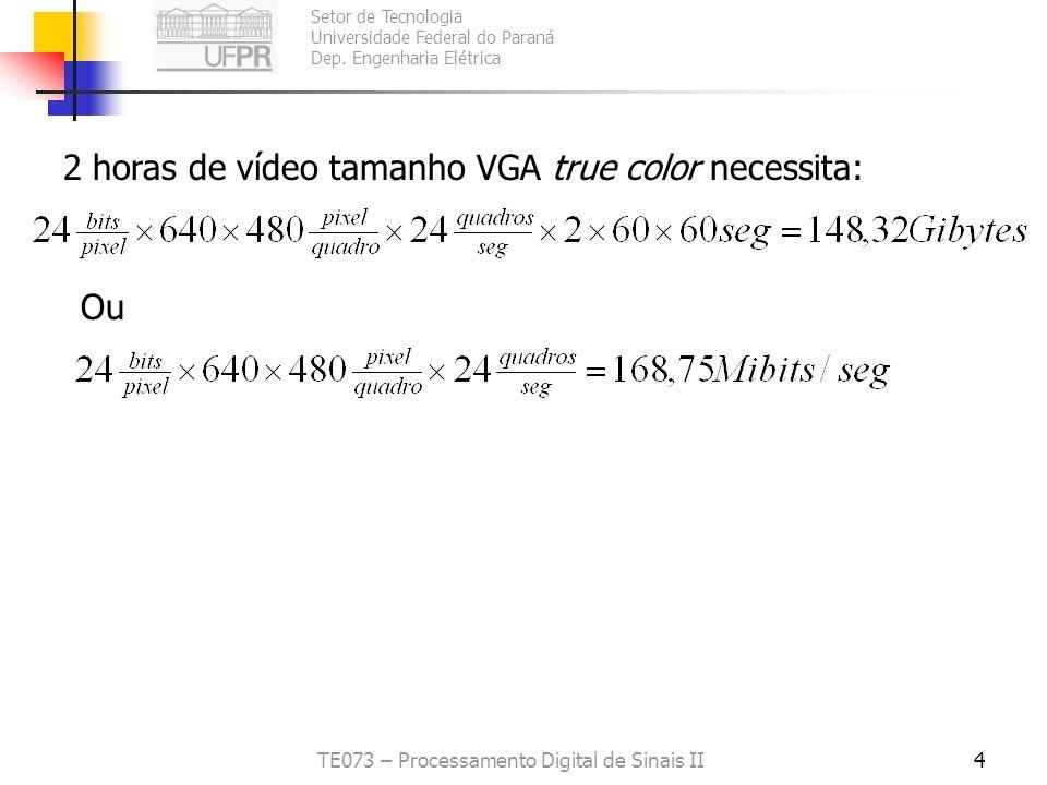 Setor de Tecnologia Universidade Federal do Paraná Dep. Engenharia Elétrica TE073 – Processamento Digital de Sinais II4 2 horas de vídeo tamanho VGA t