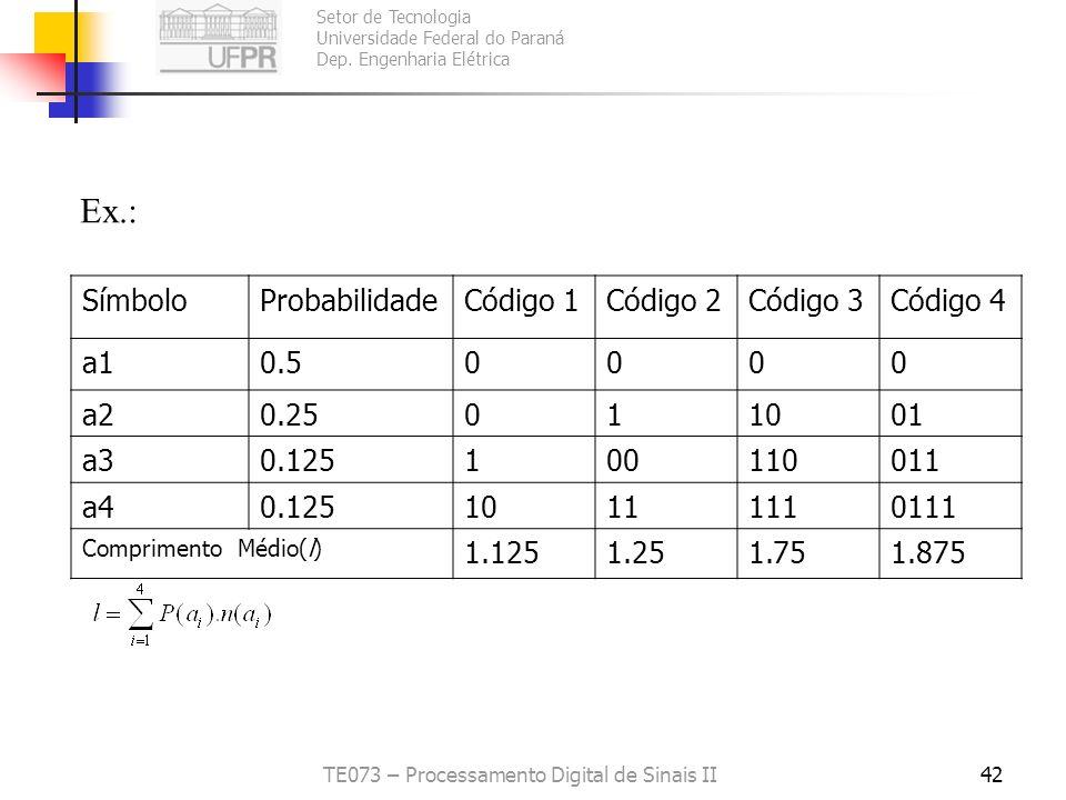 Setor de Tecnologia Universidade Federal do Paraná Dep. Engenharia Elétrica TE073 – Processamento Digital de Sinais II42 Ex.: SímboloProbabilidadeCódi