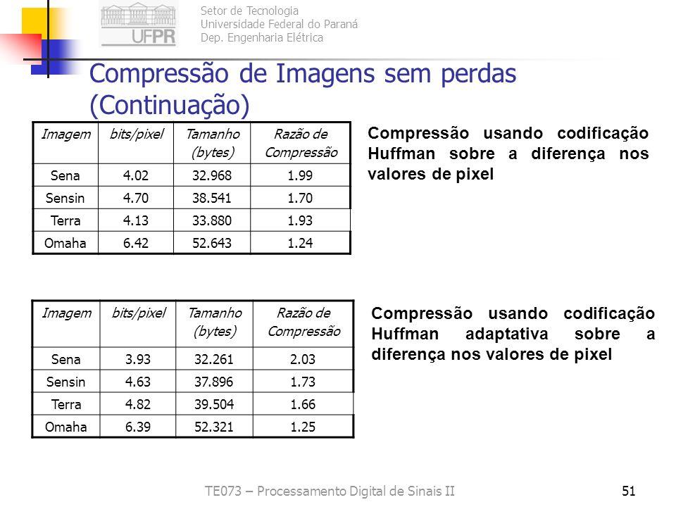 Setor de Tecnologia Universidade Federal do Paraná Dep. Engenharia Elétrica TE073 – Processamento Digital de Sinais II51 Compressão de Imagens sem per
