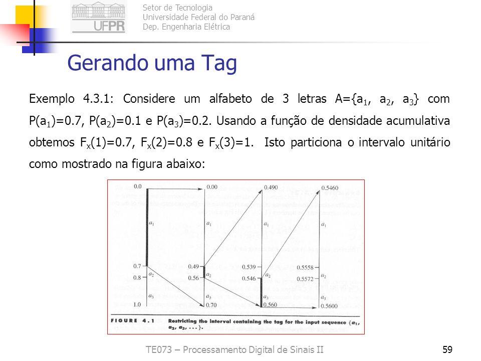 Setor de Tecnologia Universidade Federal do Paraná Dep. Engenharia Elétrica TE073 – Processamento Digital de Sinais II59 Gerando uma Tag Exemplo 4.3.1