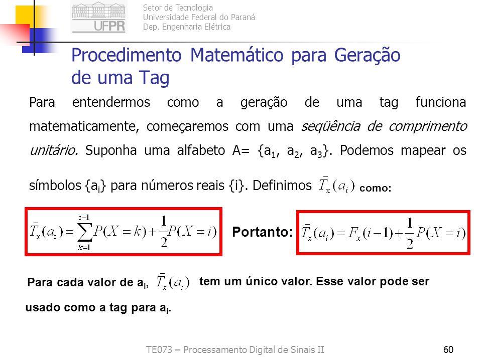 Setor de Tecnologia Universidade Federal do Paraná Dep. Engenharia Elétrica TE073 – Processamento Digital de Sinais II60 Procedimento Matemático para