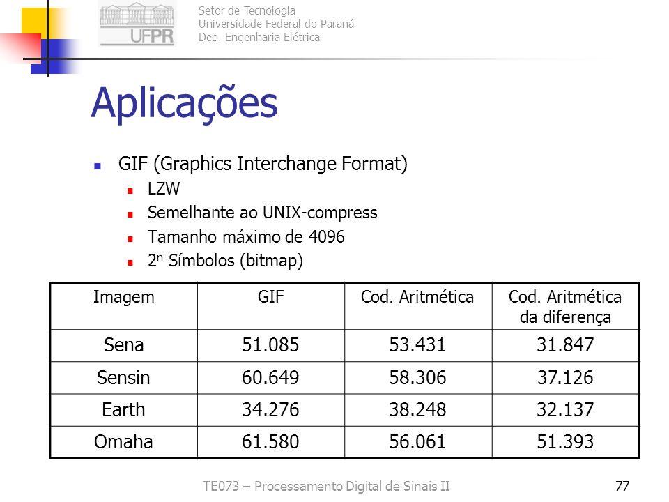 Setor de Tecnologia Universidade Federal do Paraná Dep. Engenharia Elétrica TE073 – Processamento Digital de Sinais II77 Aplicações GIF (Graphics Inte