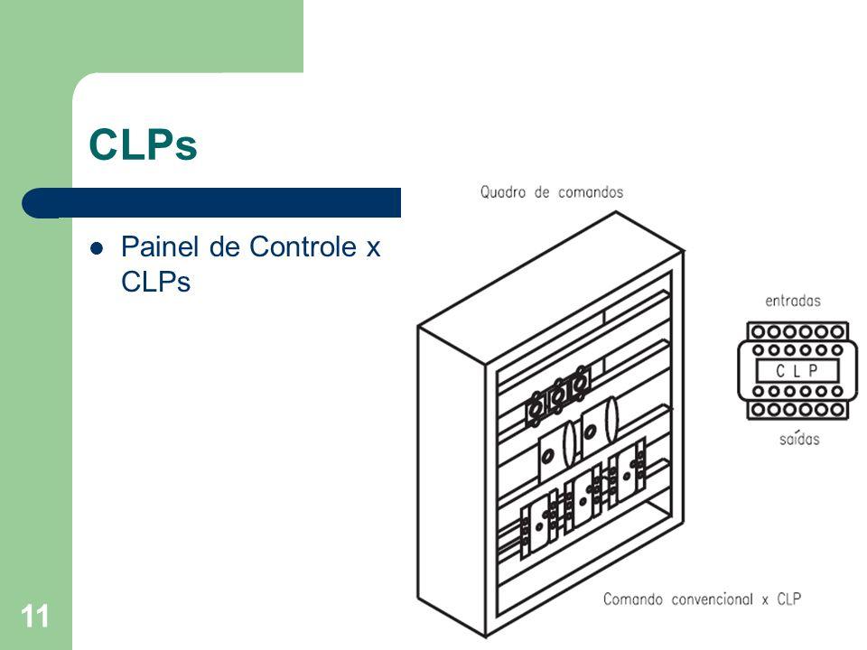 11 CLPs Painel de Controle x CLPs