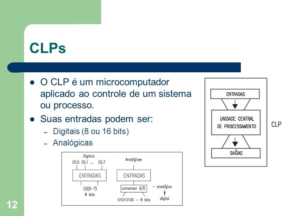 12 CLPs O CLP é um microcomputador aplicado ao controle de um sistema ou processo. Suas entradas podem ser: – Digitais (8 ou 16 bits) – Analógicas