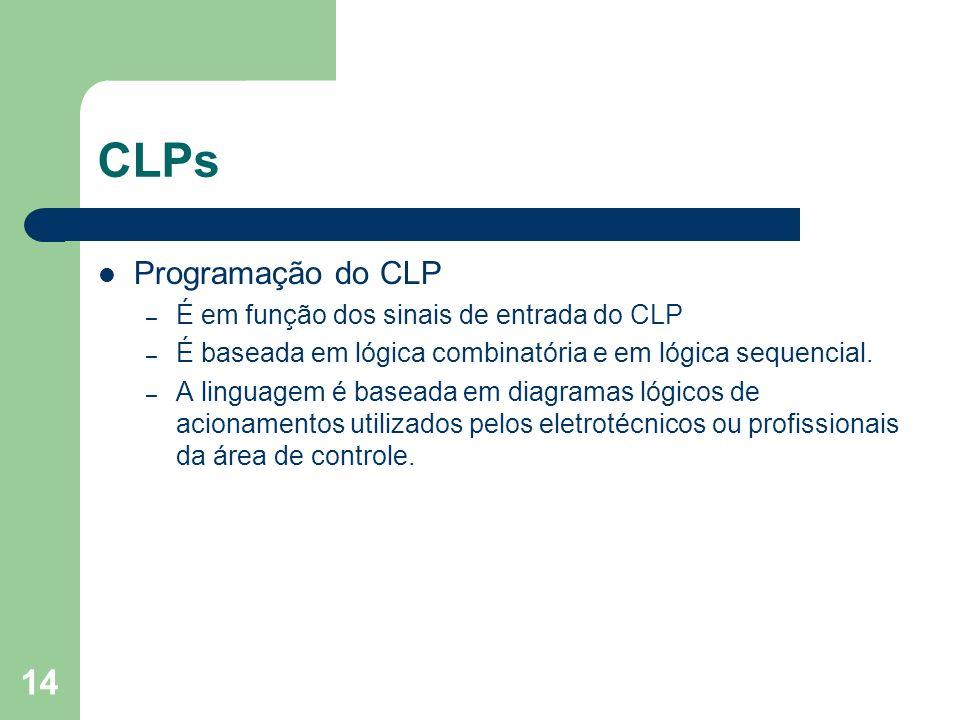 14 CLPs Programação do CLP – É em função dos sinais de entrada do CLP – É baseada em lógica combinatória e em lógica sequencial. – A linguagem é basea