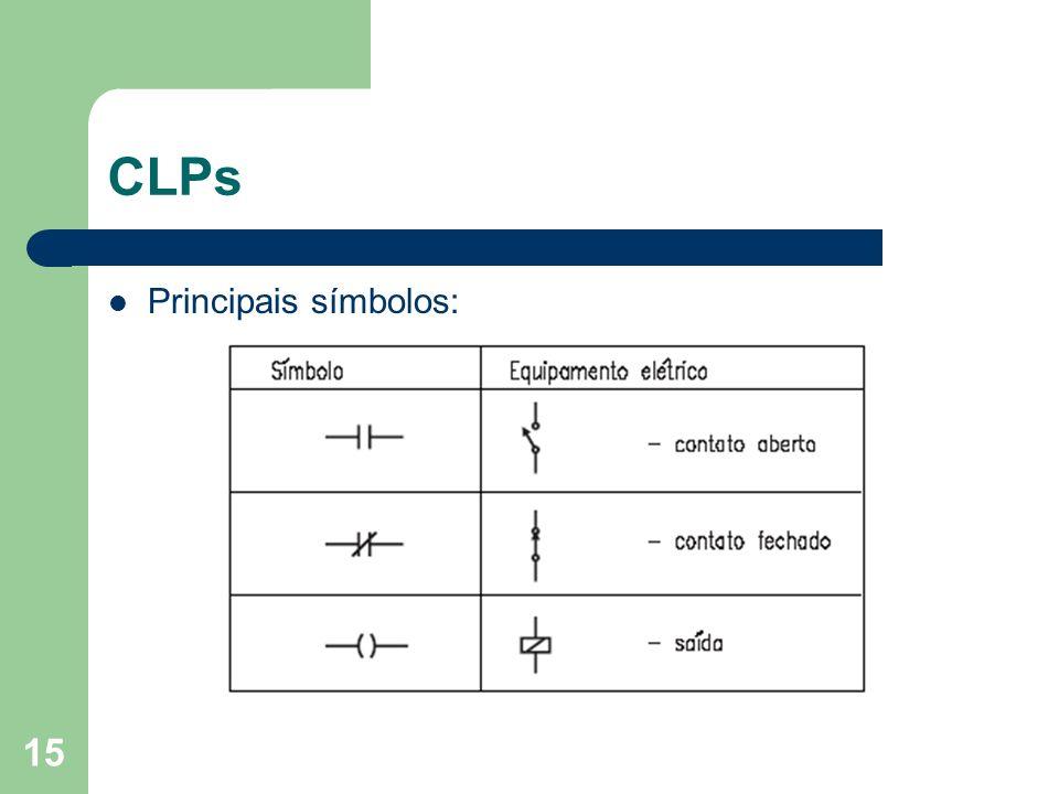 15 CLPs Principais símbolos: