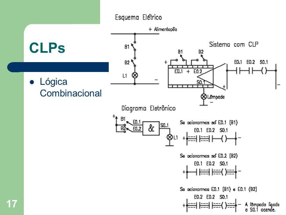 17 CLPs Lógica Combinacional