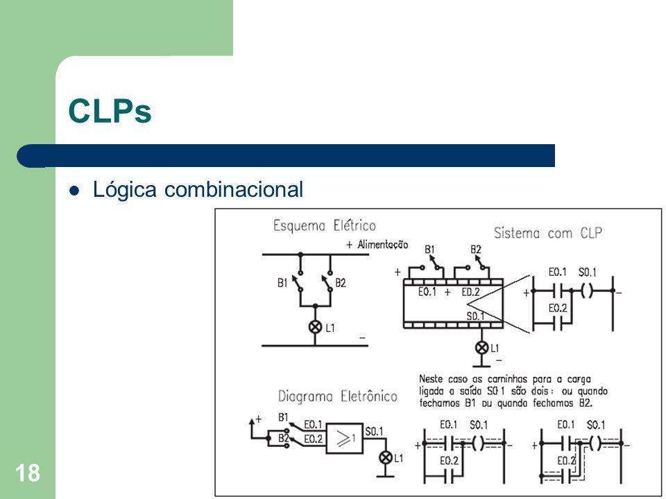 18 CLPs Lógica combinacional
