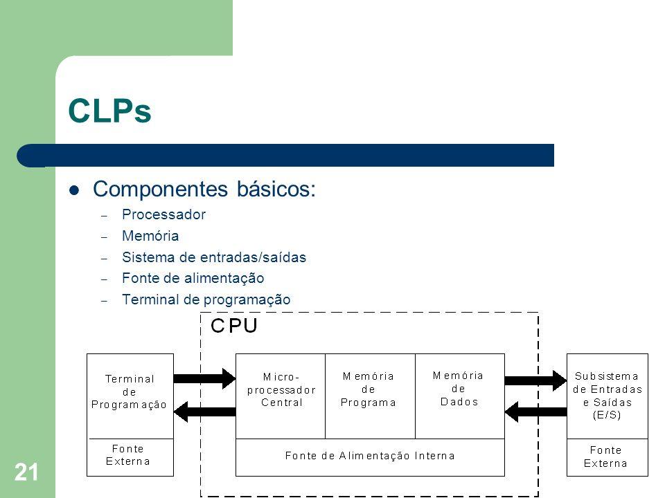 21 CLPs Componentes básicos: – Processador – Memória – Sistema de entradas/saídas – Fonte de alimentação – Terminal de programação
