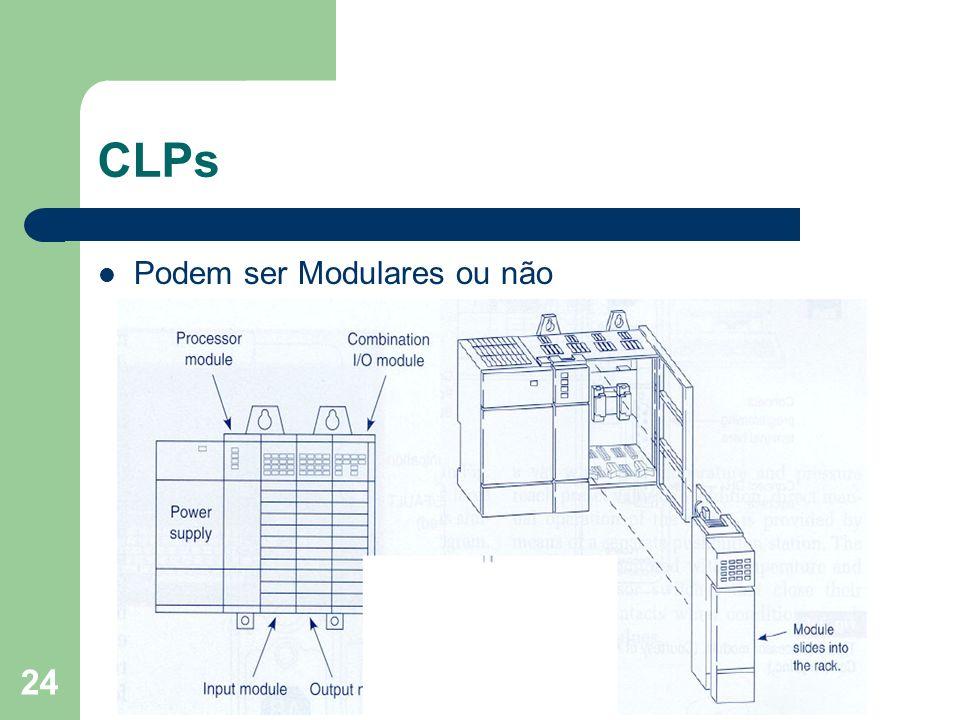 24 CLPs Podem ser Modulares ou não