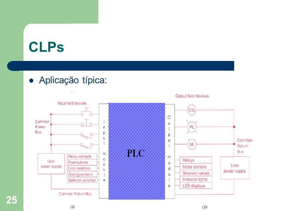 25 CLPs Aplicação típica: