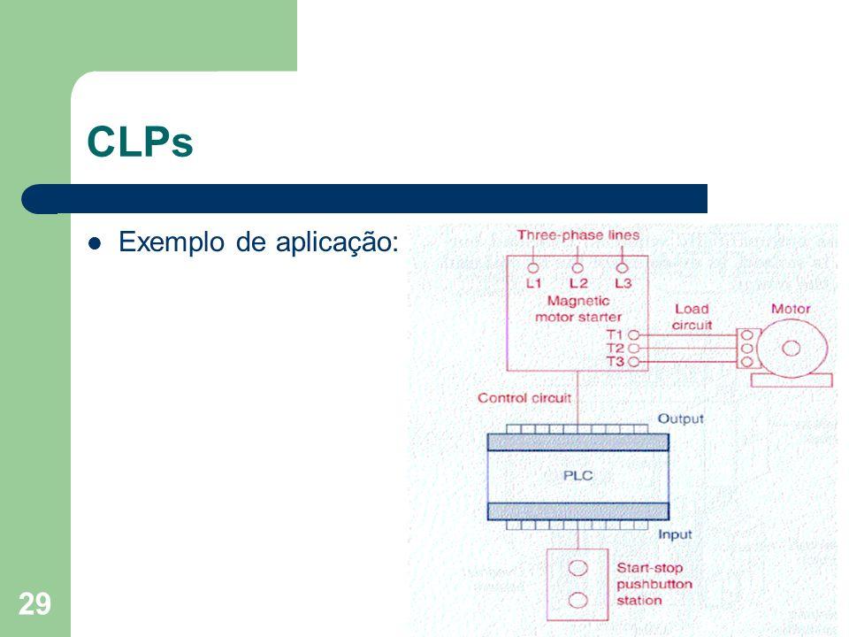 29 CLPs Exemplo de aplicação: