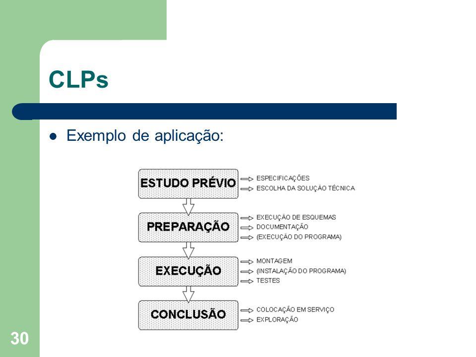 30 CLPs Exemplo de aplicação: