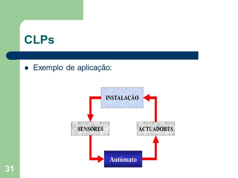 31 CLPs Exemplo de aplicação:
