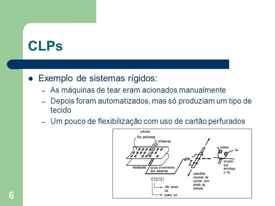 6 CLPs Exemplo de sistemas rígidos: – As máquinas de tear eram acionados manualmente – Depois foram automatizados, mas só produziam um tipo de tecido