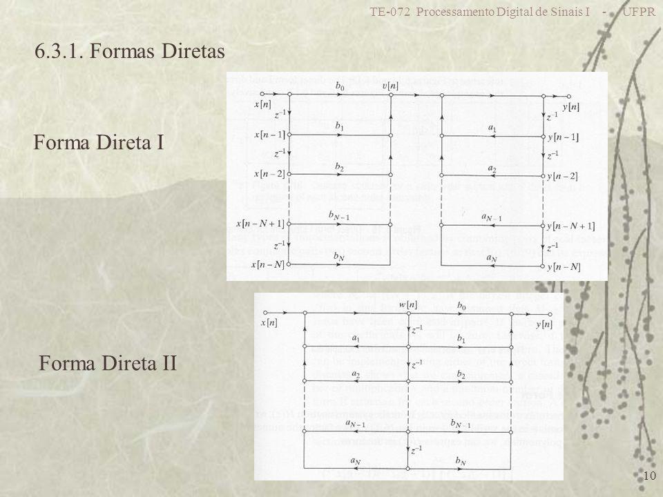 TE-072 Processamento Digital de Sinais I - UFPR 10 6.3.1. Formas Diretas Forma Direta I Forma Direta II