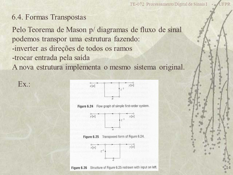 TE-072 Processamento Digital de Sinais I - UFPR 14 6.4. Formas Transpostas Pelo Teorema de Mason p/ diagramas de fluxo de sinal podemos transpor uma e
