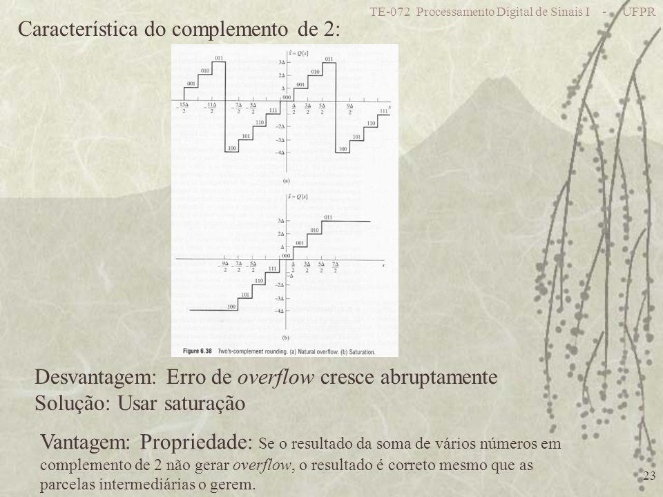TE-072 Processamento Digital de Sinais I - UFPR 23 Característica do complemento de 2: Desvantagem: Erro de overflow cresce abruptamente Solução: Usar