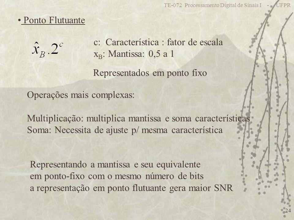 TE-072 Processamento Digital de Sinais I - UFPR 24 Ponto Flutuante c: Característica : fator de escala x B : Mantissa: 0,5 a 1 Representando a mantiss