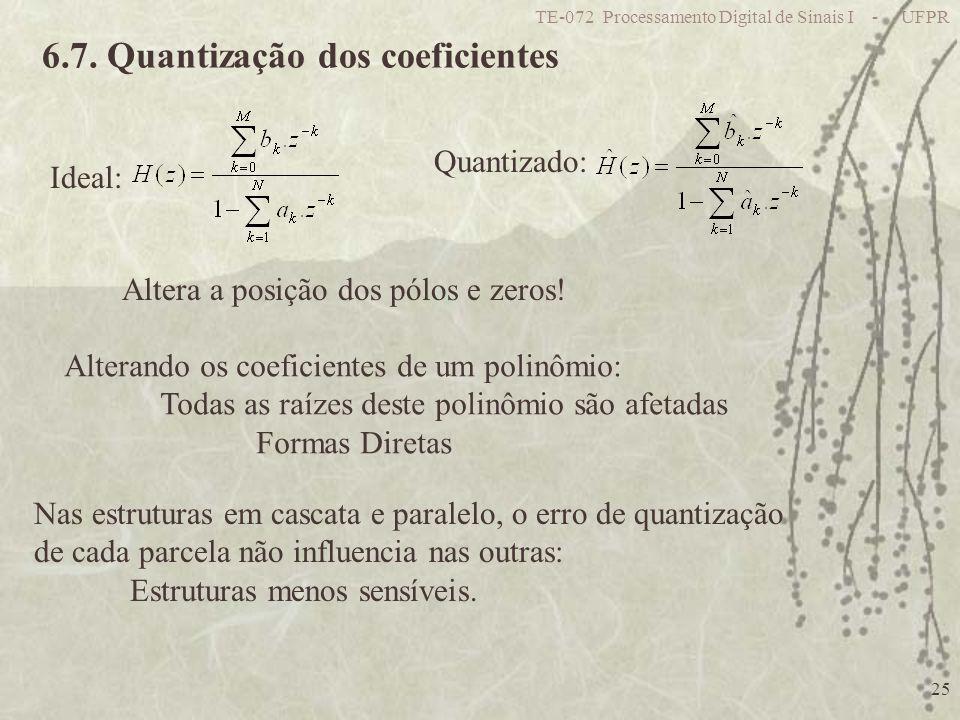TE-072 Processamento Digital de Sinais I - UFPR 25 6.7. Quantização dos coeficientes Ideal: Quantizado: Altera a posição dos pólos e zeros! Alterando