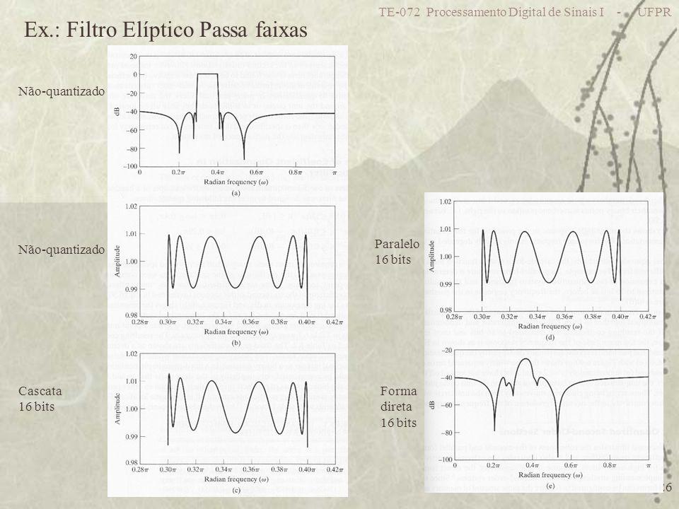 TE-072 Processamento Digital de Sinais I - UFPR 26 Ex.: Filtro Elíptico Passa faixas Não-quantizado Cascata 16 bits Paralelo 16 bits Forma direta 16 b