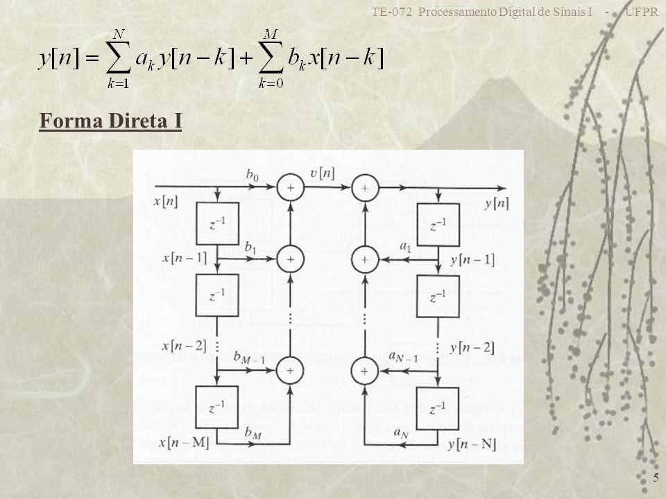 TE-072 Processamento Digital de Sinais I - UFPR 26 Ex.: Filtro Elíptico Passa faixas Não-quantizado Cascata 16 bits Paralelo 16 bits Forma direta 16 bits