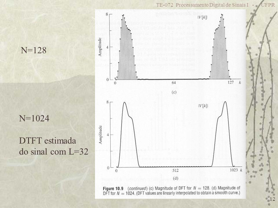TE-072 Processamento Digital de Sinais I - UFPR 12 N=128 N=1024 DTFT estimada do sinal com L=32