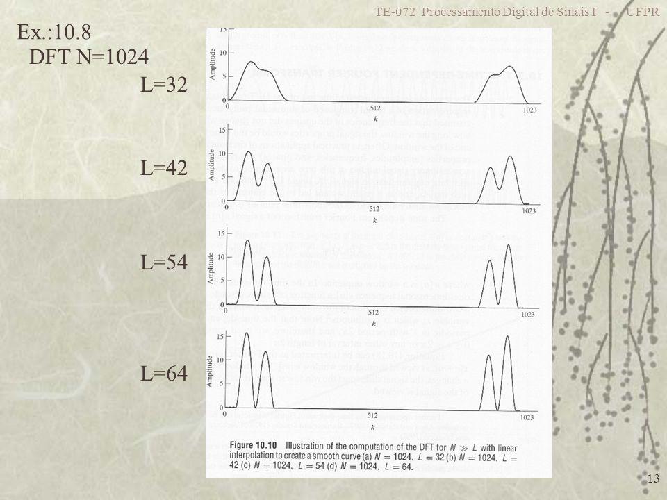 TE-072 Processamento Digital de Sinais I - UFPR 13 DFT N=1024 L=32 Ex.:10.8 L=42 L=54 L=64