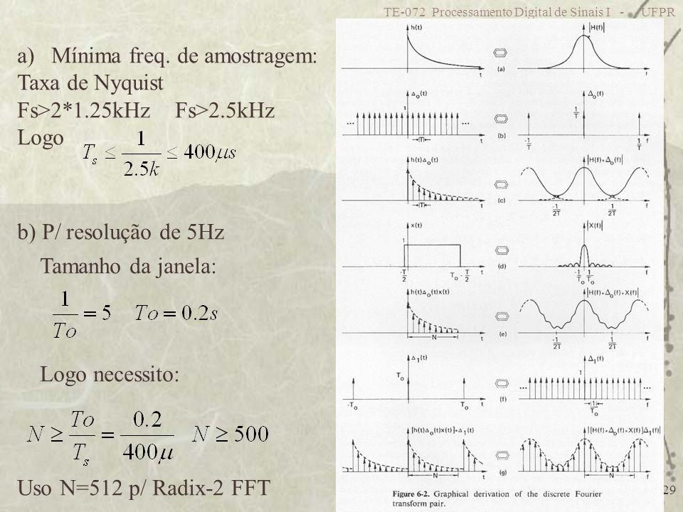 TE-072 Processamento Digital de Sinais I - UFPR 29 a)Mínima freq. de amostragem: Taxa de Nyquist Fs>2*1.25kHz Fs>2.5kHz Logo b) P/ resolução de 5Hz Ta