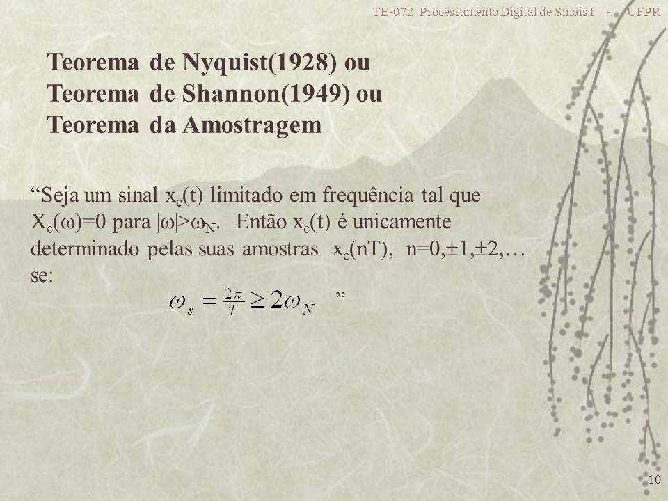 TE-072 Processamento Digital de Sinais I - UFPR 10 Teorema de Nyquist(1928) ou Teorema de Shannon(1949) ou Teorema da Amostragem Seja um sinal x c (t)