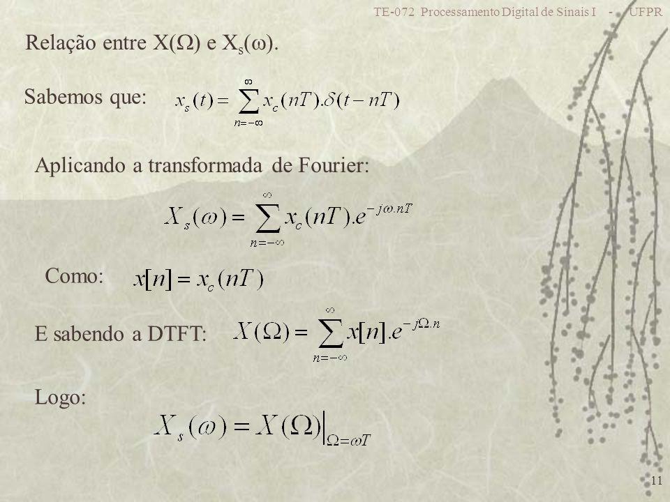 TE-072 Processamento Digital de Sinais I - UFPR 11 Relação entre X( ) e X s ( ). Sabemos que: Aplicando a transformada de Fourier: Como: E sabendo a D