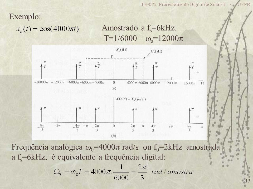 TE-072 Processamento Digital de Sinais I - UFPR 13 Exemplo: Amostrado a f s =6kHz. T=1/6000 s =12000 Frequência analógica 0 =4000 rad/s ou f 0 =2kHz a