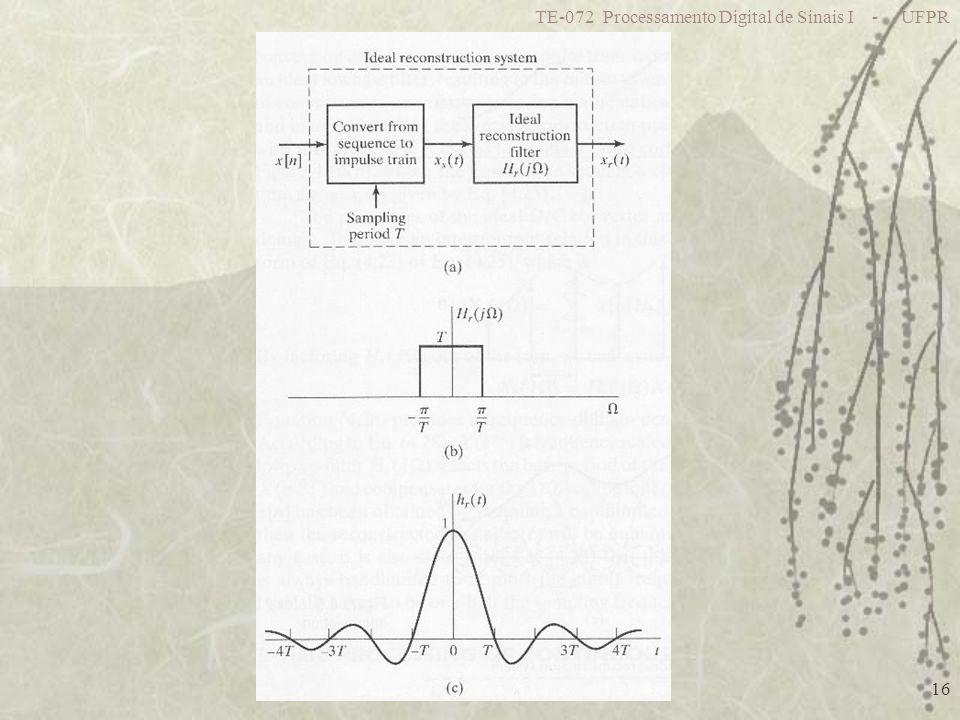 TE-072 Processamento Digital de Sinais I - UFPR 16