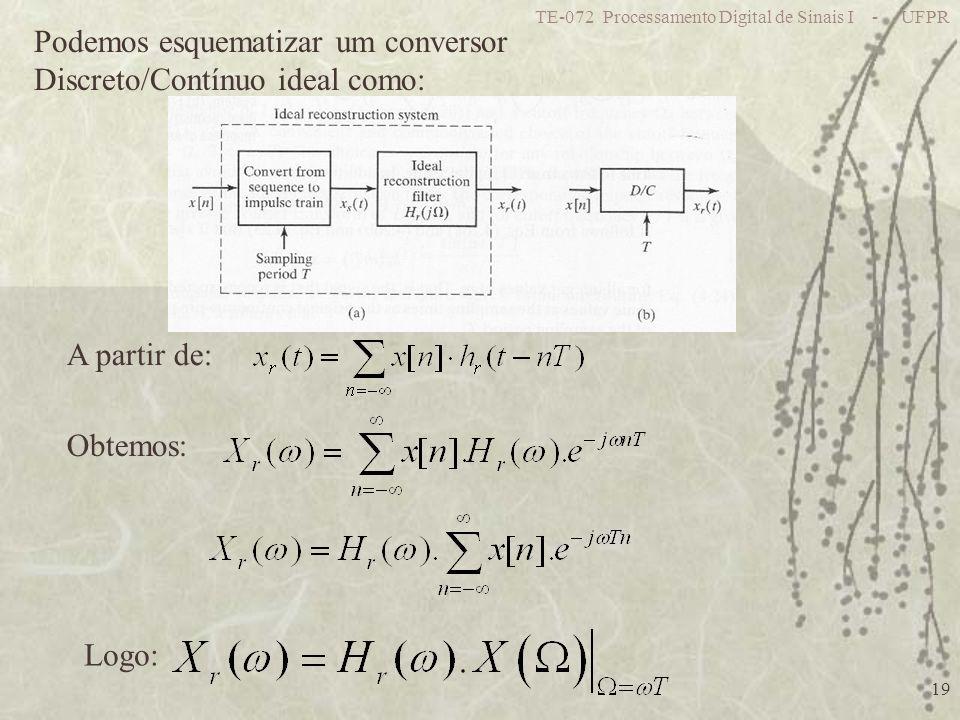 TE-072 Processamento Digital de Sinais I - UFPR 19 Podemos esquematizar um conversor Discreto/Contínuo ideal como: Fig. Pag 152 A partir de: Obtemos: