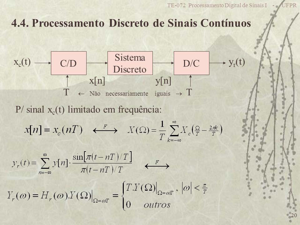 TE-072 Processamento Digital de Sinais I - UFPR 20 4.4. Processamento Discreto de Sinais Contínuos C/DD/C Sistema Discreto TT x c (t)y r (t) x[n]y[n]