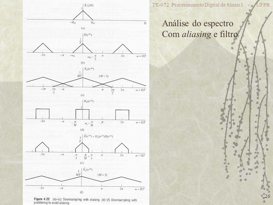 TE-072 Processamento Digital de Sinais I - UFPR 26 Análise do espectro Com aliasing e filtro