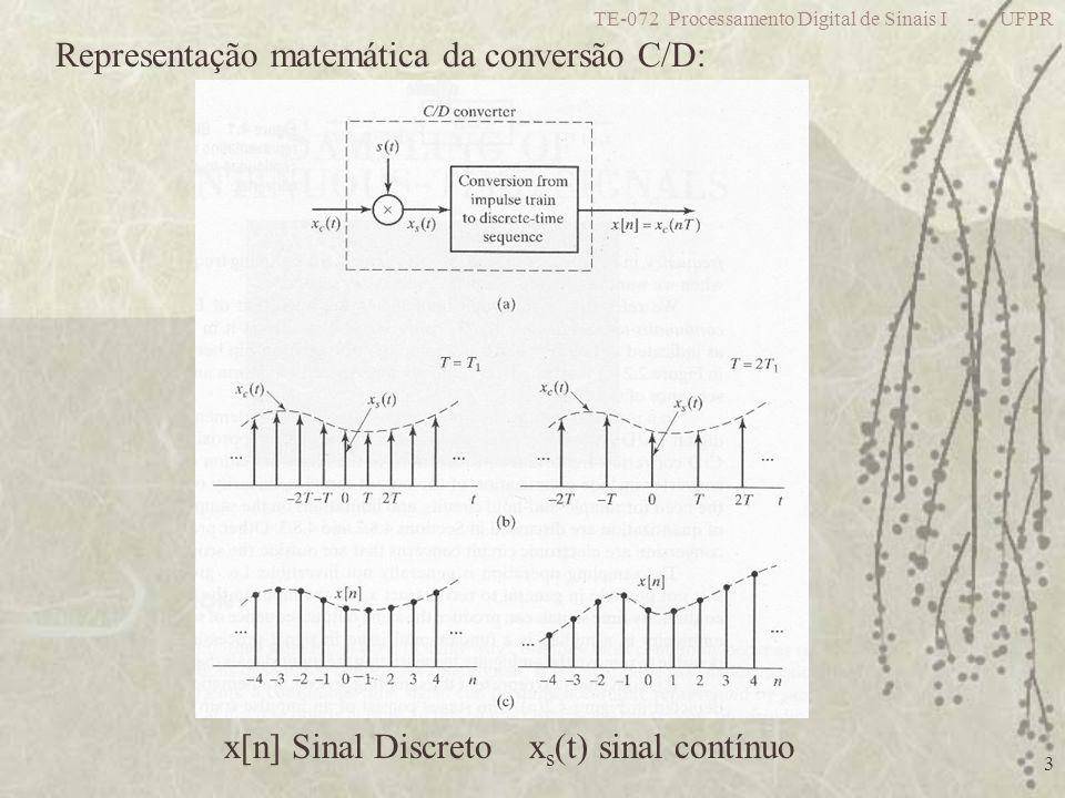 TE-072 Processamento Digital de Sinais I - UFPR 3 Representação matemática da conversão C/D: Figura pag 142 x[n] Sinal Discreto x s (t) sinal contínuo