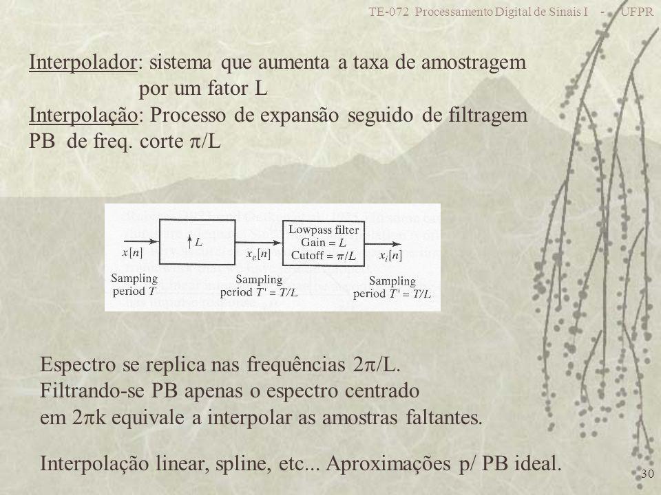 TE-072 Processamento Digital de Sinais I - UFPR 30 Interpolador: sistema que aumenta a taxa de amostragem por um fator L Interpolação: Processo de exp