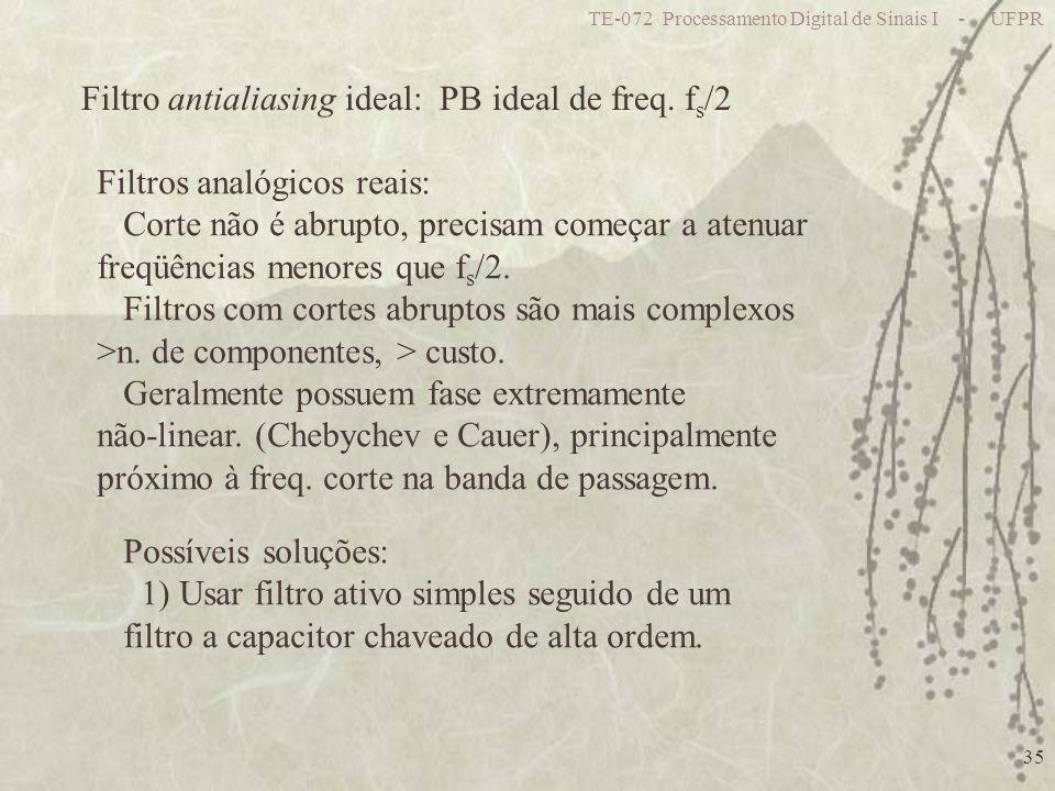 TE-072 Processamento Digital de Sinais I - UFPR 35 Filtro antialiasing ideal: PB ideal de freq. f s /2 Filtros analógicos reais: Corte não é abrupto,