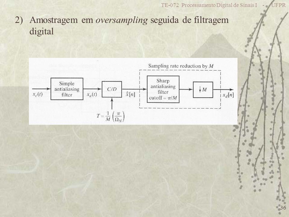 TE-072 Processamento Digital de Sinais I - UFPR 36 2)Amostragem em oversampling seguida de filtragem digital