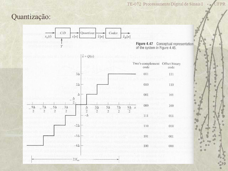 TE-072 Processamento Digital de Sinais I - UFPR 39 Quantização: