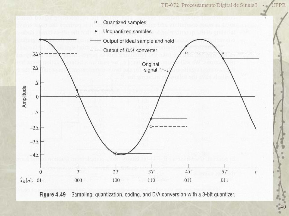 TE-072 Processamento Digital de Sinais I - UFPR 40
