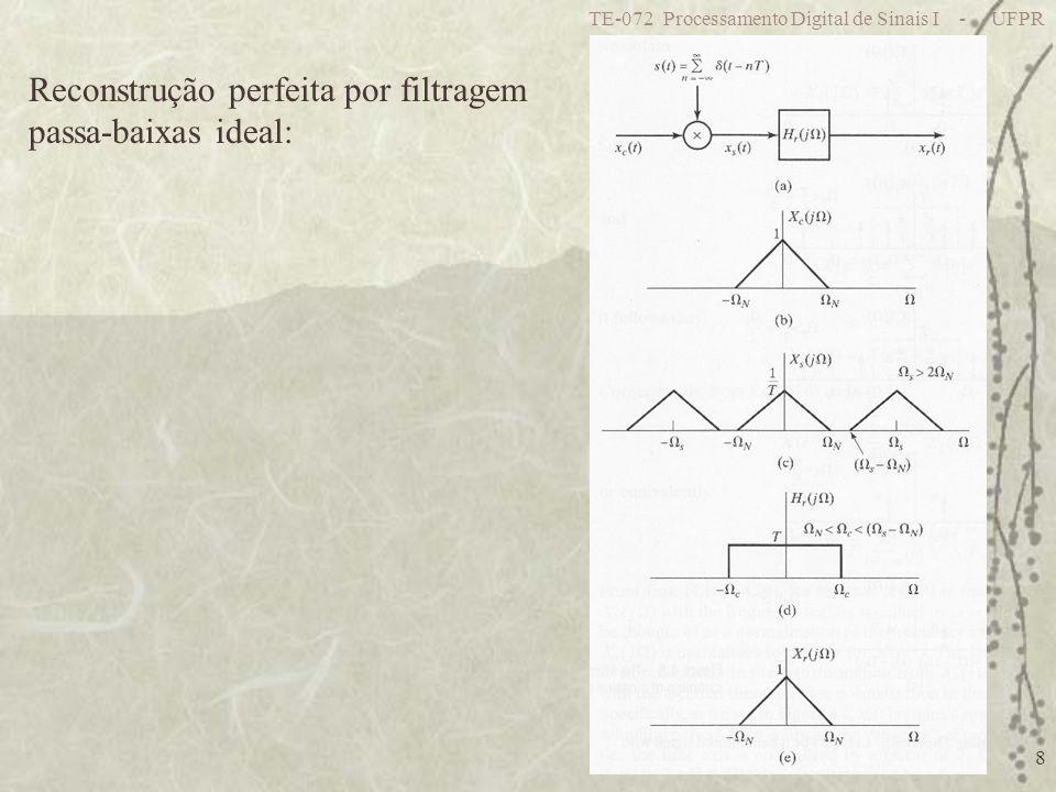 TE-072 Processamento Digital de Sinais I - UFPR 8 Reconstrução perfeita por filtragem passa-baixas ideal: