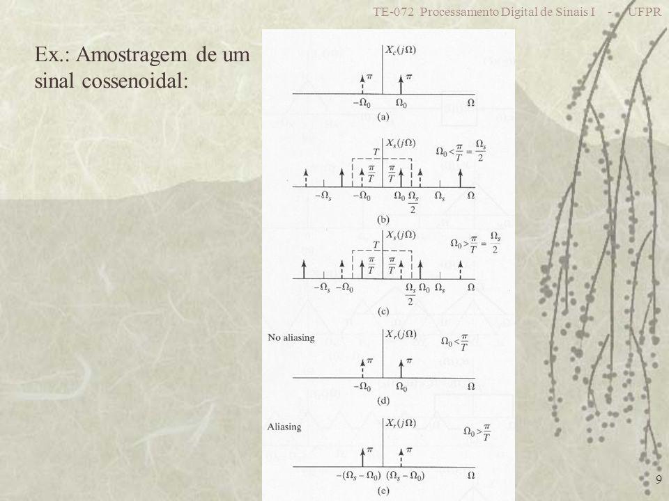 TE-072 Processamento Digital de Sinais I - UFPR 9 Ex.: Amostragem de um sinal cossenoidal: