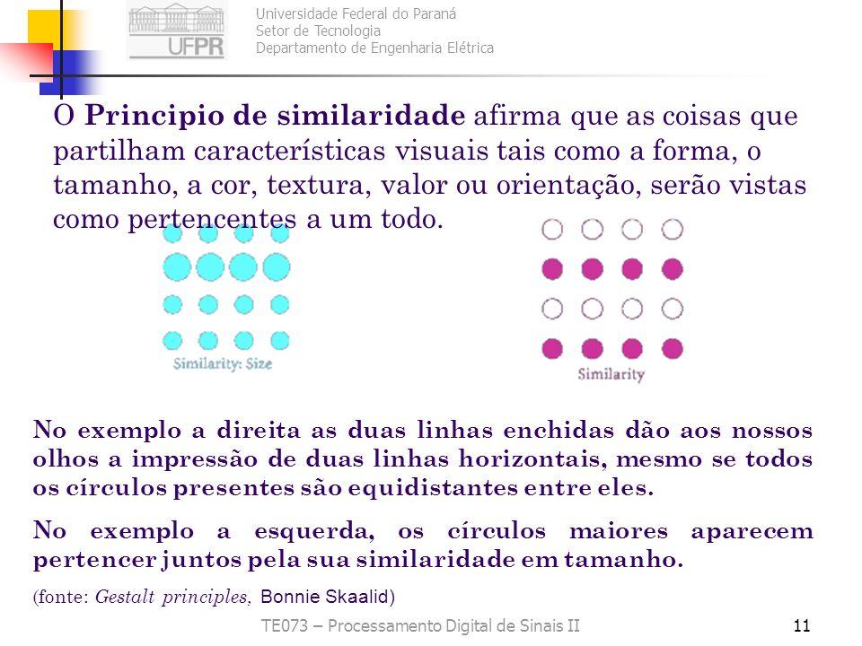 Universidade Federal do Paraná Setor de Tecnologia Departamento de Engenharia Elétrica TE073 – Processamento Digital de Sinais II11 O Principio de sim