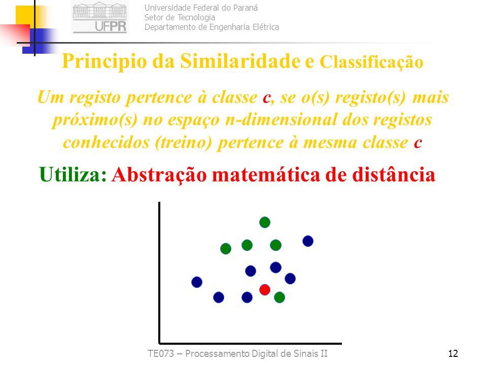 Universidade Federal do Paraná Setor de Tecnologia Departamento de Engenharia Elétrica TE073 – Processamento Digital de Sinais II12 Principio da Simil