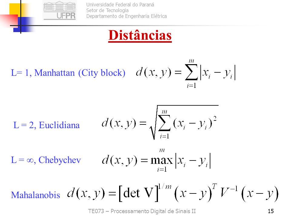 Universidade Federal do Paraná Setor de Tecnologia Departamento de Engenharia Elétrica TE073 – Processamento Digital de Sinais II15 Distâncias L= 1, M