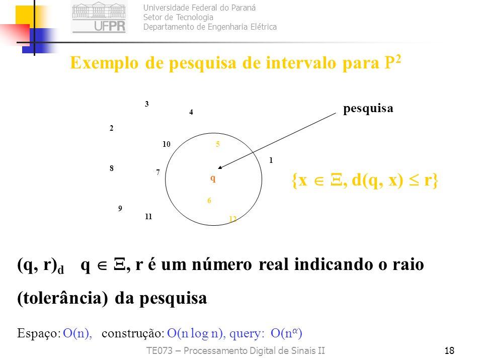 Universidade Federal do Paraná Setor de Tecnologia Departamento de Engenharia Elétrica TE073 – Processamento Digital de Sinais II18 Espaço: (n), const