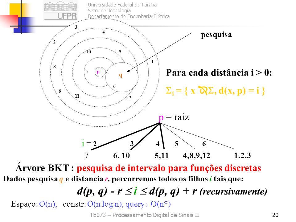 Universidade Federal do Paraná Setor de Tecnologia Departamento de Engenharia Elétrica TE073 – Processamento Digital de Sinais II20 Árvore BKT : pesqu